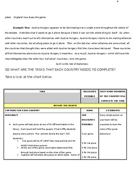 World War I Debate Project for English and History