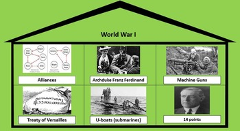 World War I House of History Review Game
