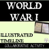 World War 1 Illustrated Timeline Collaborative Activity ED