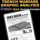 World War I Trench Warfare & Weapons of Mass Destruction T