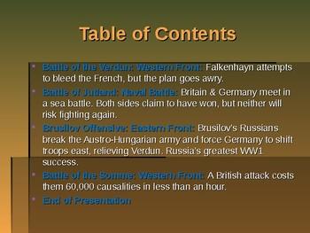 World War I - Key Battles of 1915