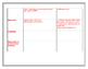 World War I Notes Graphic Organizer- KEY