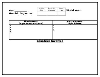 World War I Notes Graphic Organizer- Student Copy