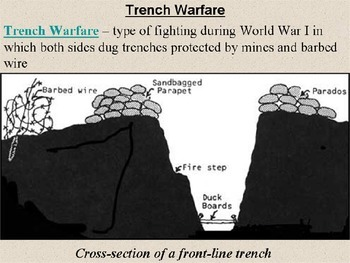 World War I POWERPOINT WITH NOTES