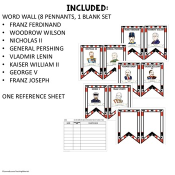 World War I People to Know Word Wall and Reference Sheet