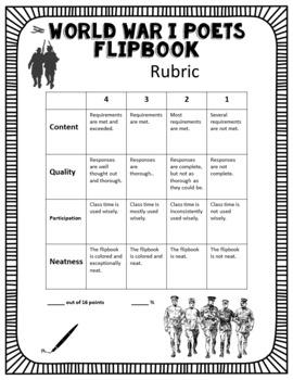 World War I Poets Primary Source Analysis Flipbook