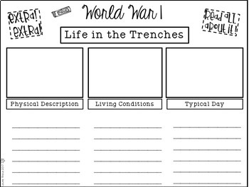 World War I Research Activities