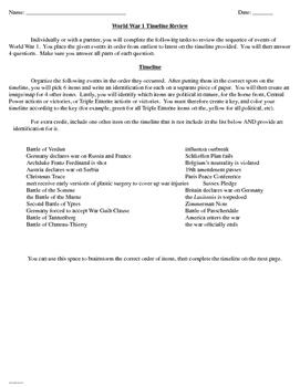 World War I Timeline Review