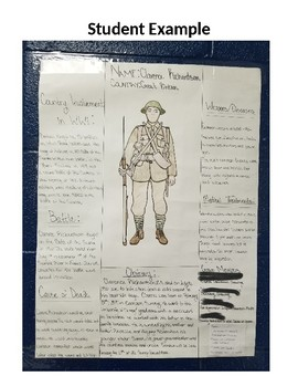 World War I Soldier Autopsy Project
