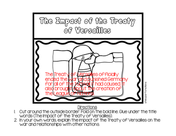 World War I & The Roaring 20s: The Treaty of Versailles