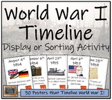 World War I Timeline Display Research and Sorting Activity