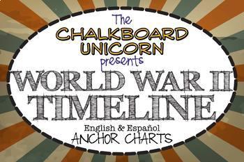 World War II Timeline (English & Español)