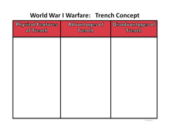 World War I- Trench Concept
