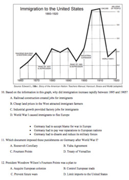 World War I Unit Test and Review Materials
