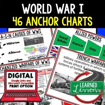 American History Anchor Charts: World War I (WWI)