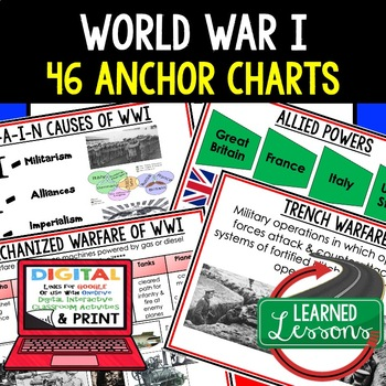American History Anchor Charts: World War I (WWI)
