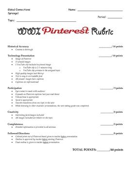 World War I (WWI) Pinterest Project