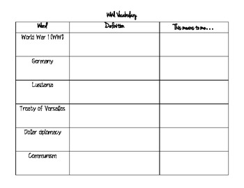 World War I and the Jazz Age Roaring 20s Vocabulary Activity Organizer SS5H4