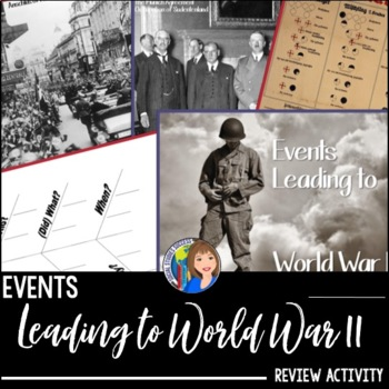 Events Leading to World War 2