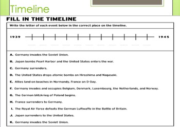 World War II 2 WWII Interactive Unit w/ Quizzes ppt *Lots of sites/goodies