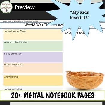 World War 2 20+ Digital Interactive Notebook Graphic Organizers