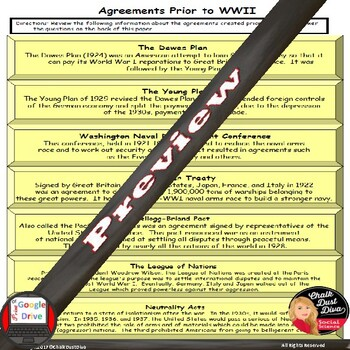 World War II: Agreements Prior to War