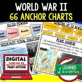 American History Anchor Charts: World War II Anchor Charts