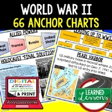 American History Anchor Charts: World War II Anchor Charts