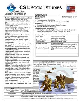 World War II CSI Study Sheet (Curriculum Support Information)
