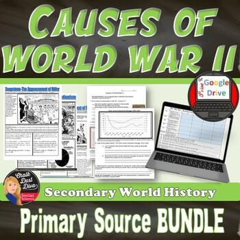 World War II Causes – Primary Source Analysis BUNDLE