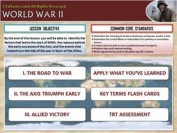 World War II Common Core Digital Lesson
