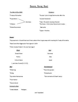 World War II Concept Review Guide