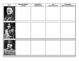 World War II Dictators Graphic Organizer