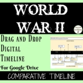World War 2 Digital Interactive Notebook Timeline Activity for Google Drive