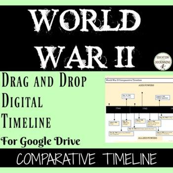 World War 2 Digital Interactive Notebook Timeline Activity for Google Drive