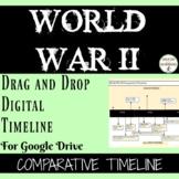 World War 2 Digital Interactive Notebook Timeline Activity