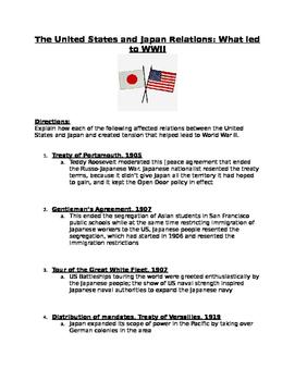 World War II: Eventas that created tenstions between US & Japan identifications