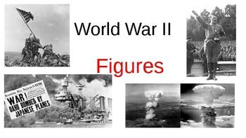 World War II Figures