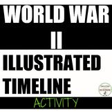 World War 2 Activity Illustrated timeline