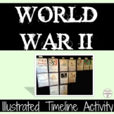 World War 2 Illustrated Timeline Activity or Collaborative