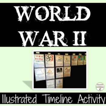 World War II Illustrated Timeline Station Activity or Coll