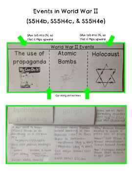 World War II Interactive Notebook