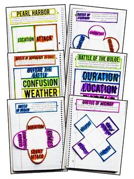 World War II Interactive Notebook & Graphic Organizers World History