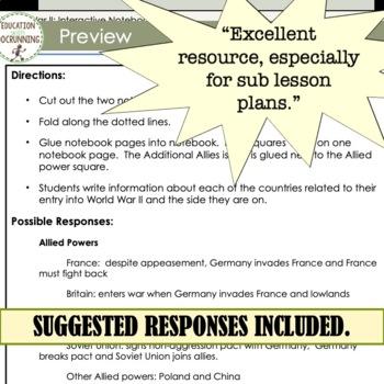 World War 2 Interactive Notebook Graphic Organizers for World War 2 Unit