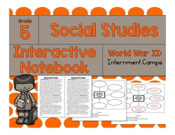 World War II: Internment Camps