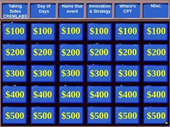World History:  World War II Jeopardy Review