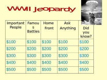 World War II Jeopardy Review Game