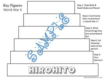 World War II Key Figures Pyramid SS5H4d