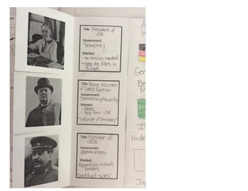 World War II Leaders Foldable