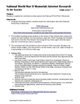 World War II Memorial: Internet Research